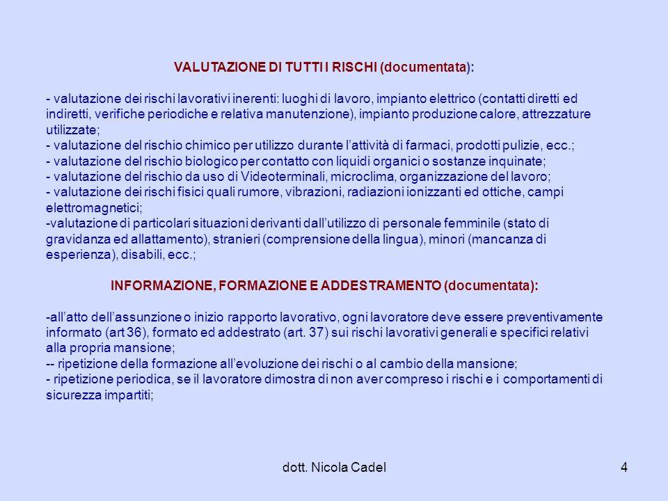 VALUTAZIONE DI TUTTI I RISCHI (documentata):