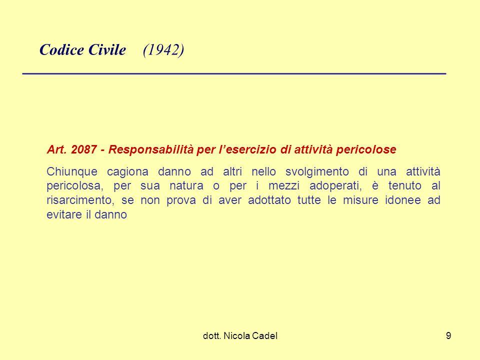 Codice Civile (1942)Art. 2087 - Responsabilità per l'esercizio di attività pericolose.