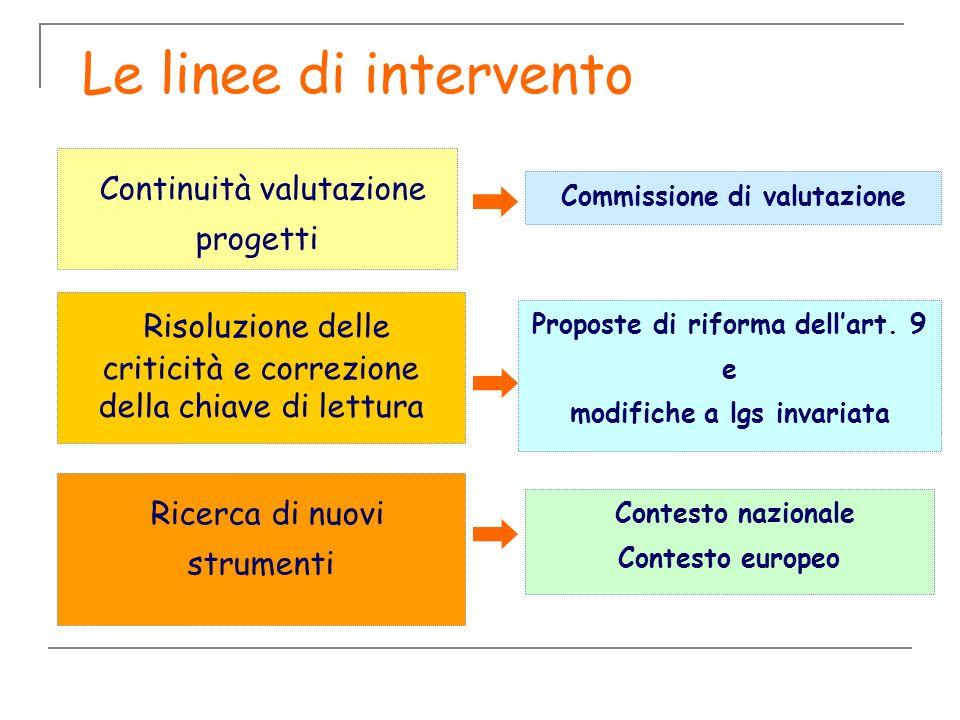 Le linee di intervento Continuità valutazione progetti