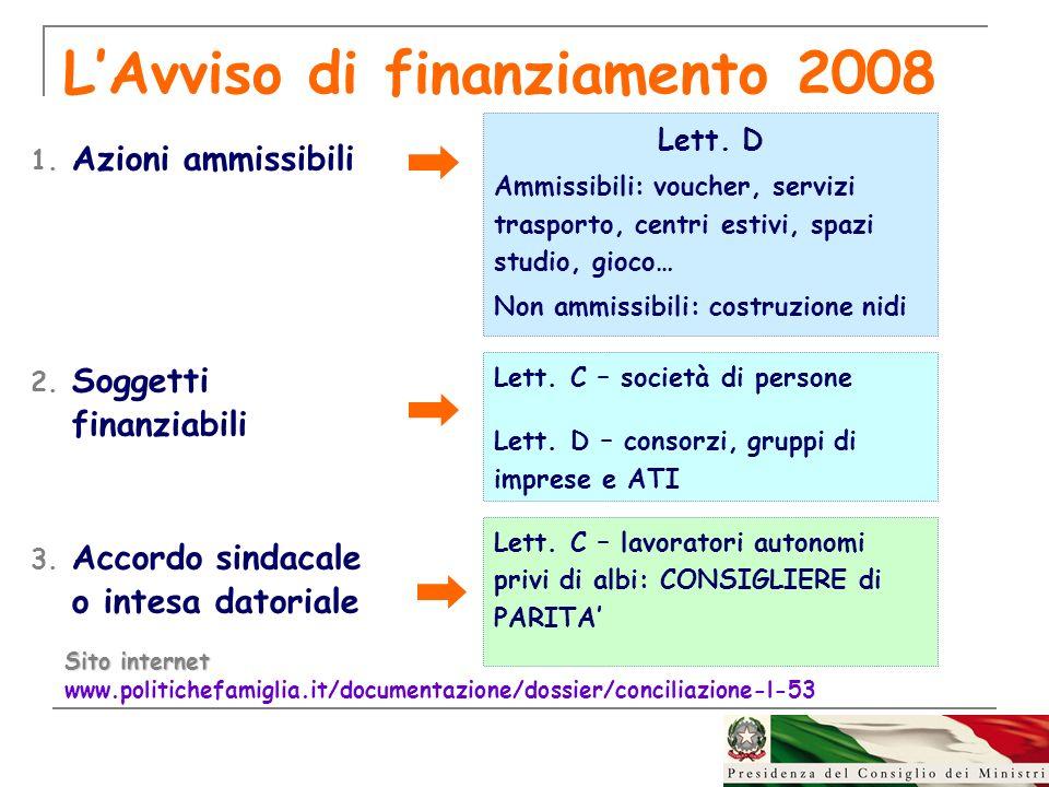 L'Avviso di finanziamento 2008