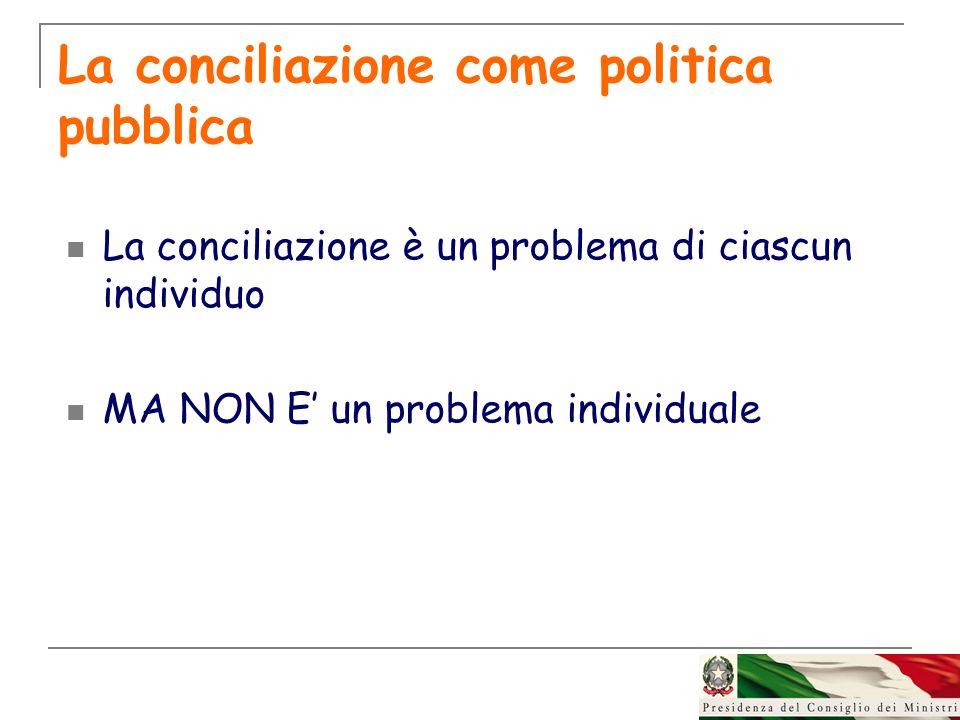 La conciliazione come politica pubblica