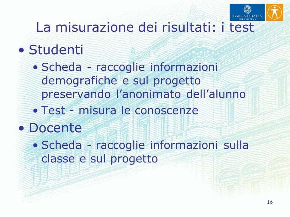 La misurazione dei risultati: i test