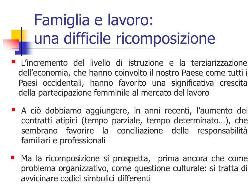 Famiglia e lavoro: una difficile ricomposizione