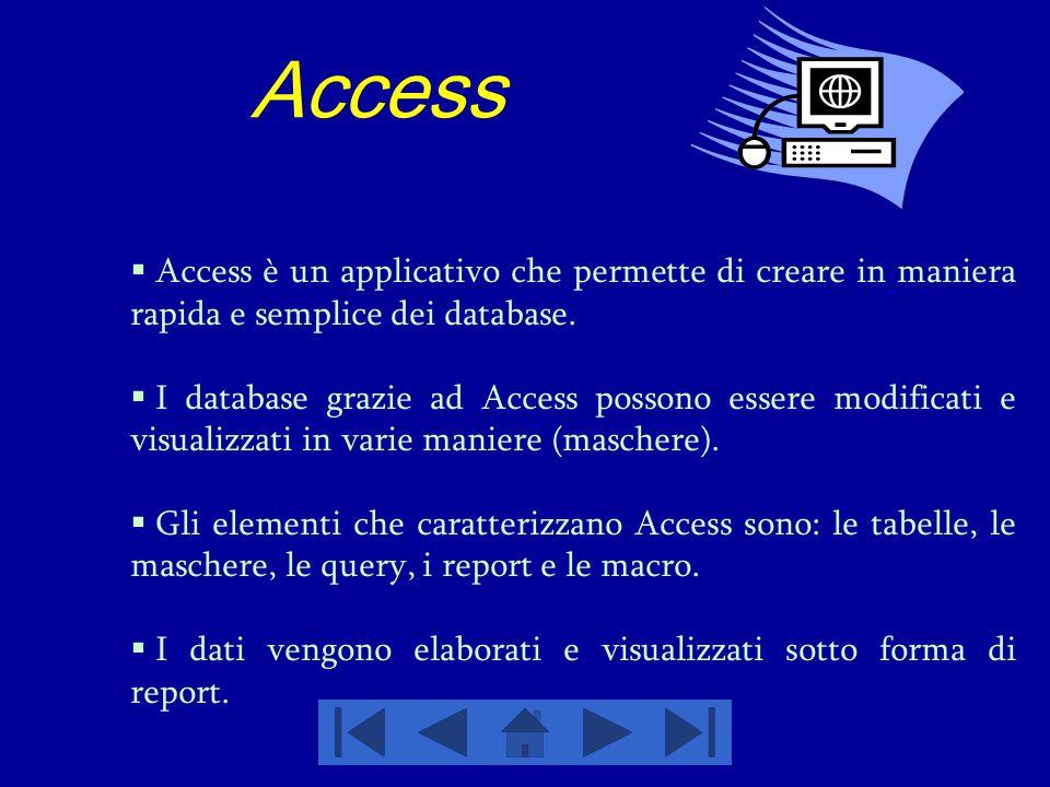 Access Access è un applicativo che permette di creare in maniera rapida e semplice dei database.