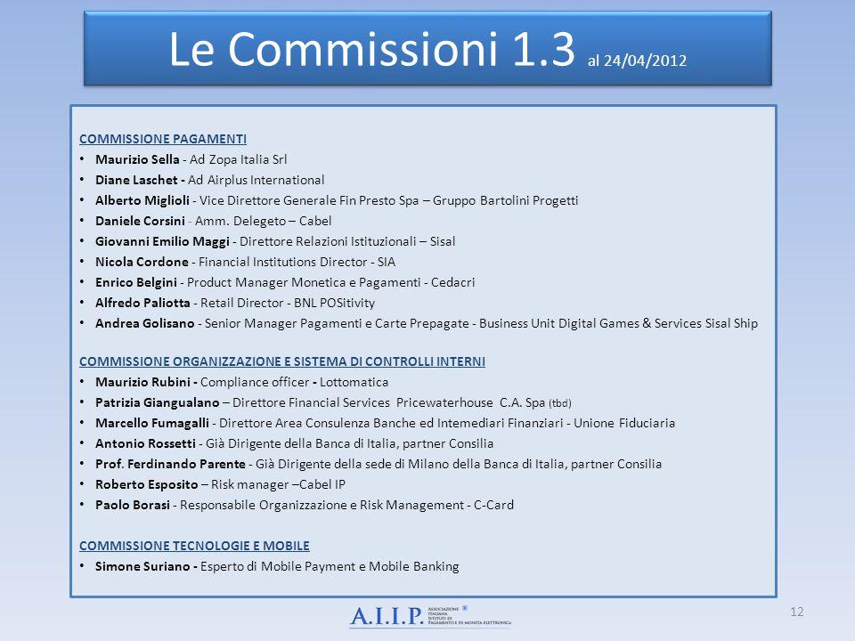 Le Commissioni 1.3 al 24/04/2012 COMMISSIONE PAGAMENTI