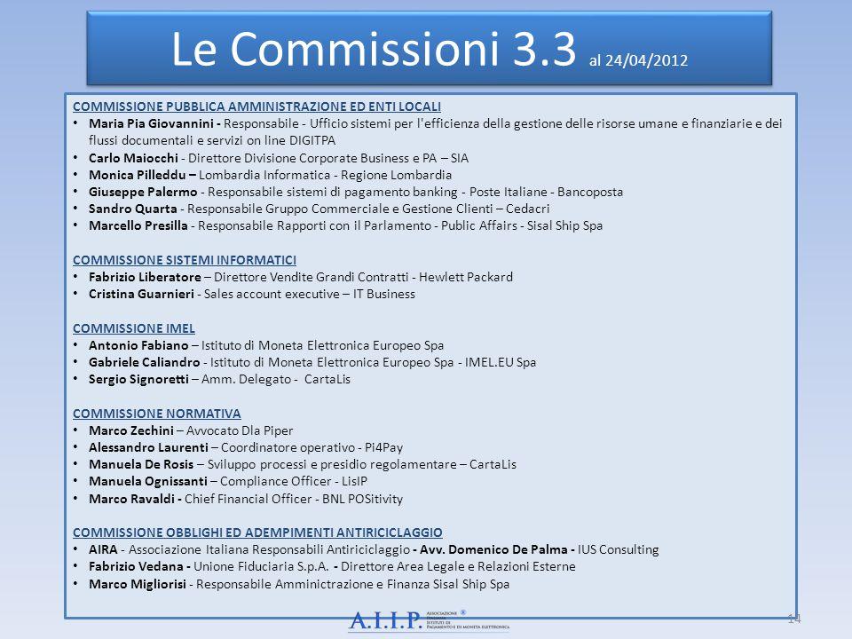 Le Commissioni 3.3 al 24/04/2012 COMMISSIONE PUBBLICA AMMINISTRAZIONE ED ENTI LOCALI.