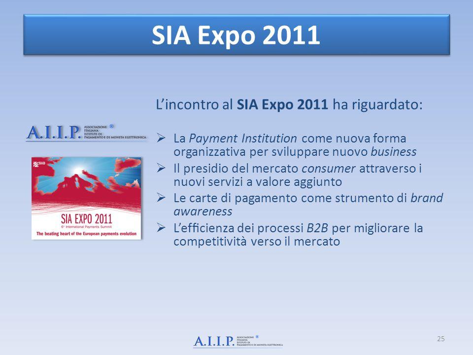 SIA Expo 2011 L'incontro al SIA Expo 2011 ha riguardato: