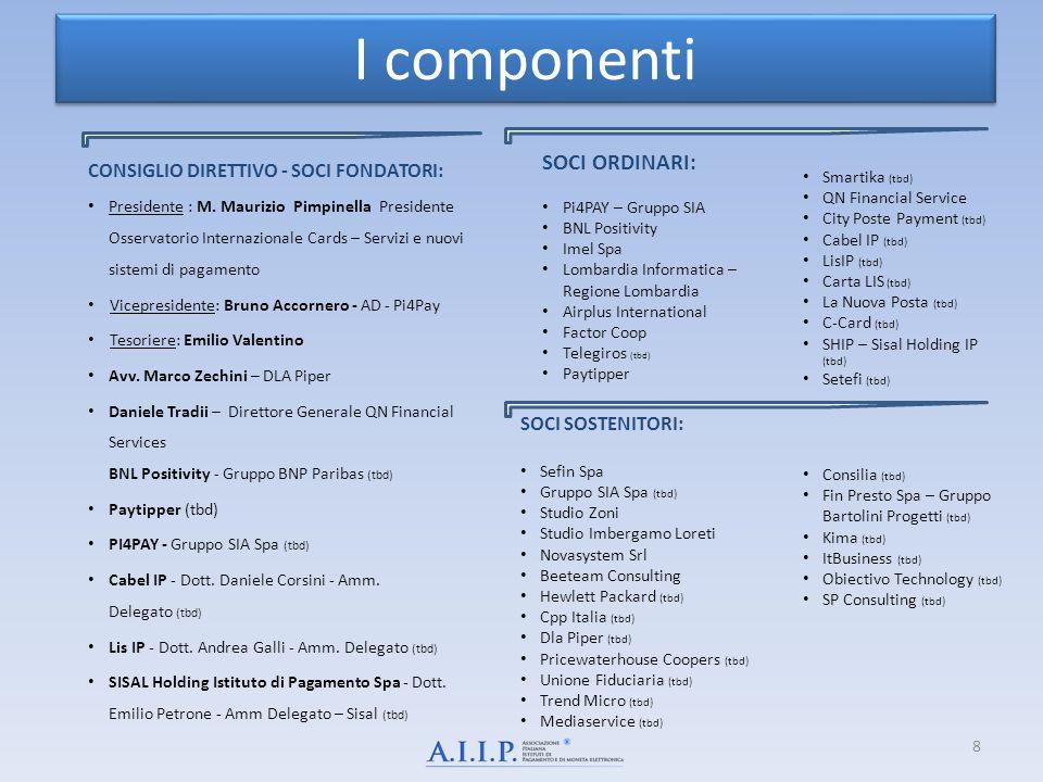 I componenti SOCI ORDINARI: CONSIGLIO DIRETTIVO - SOCI FONDATORI: