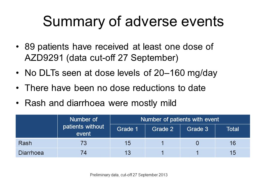 Summary of adverse events