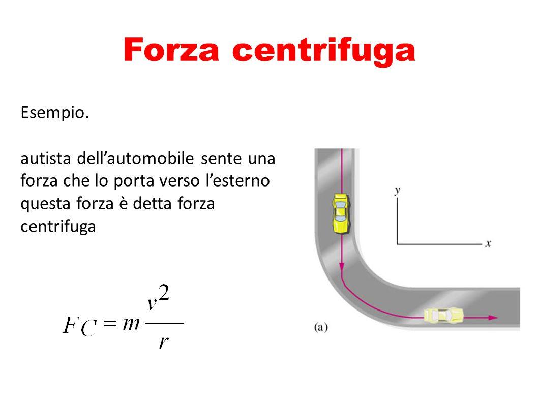 Forza centrifuga Esempio.