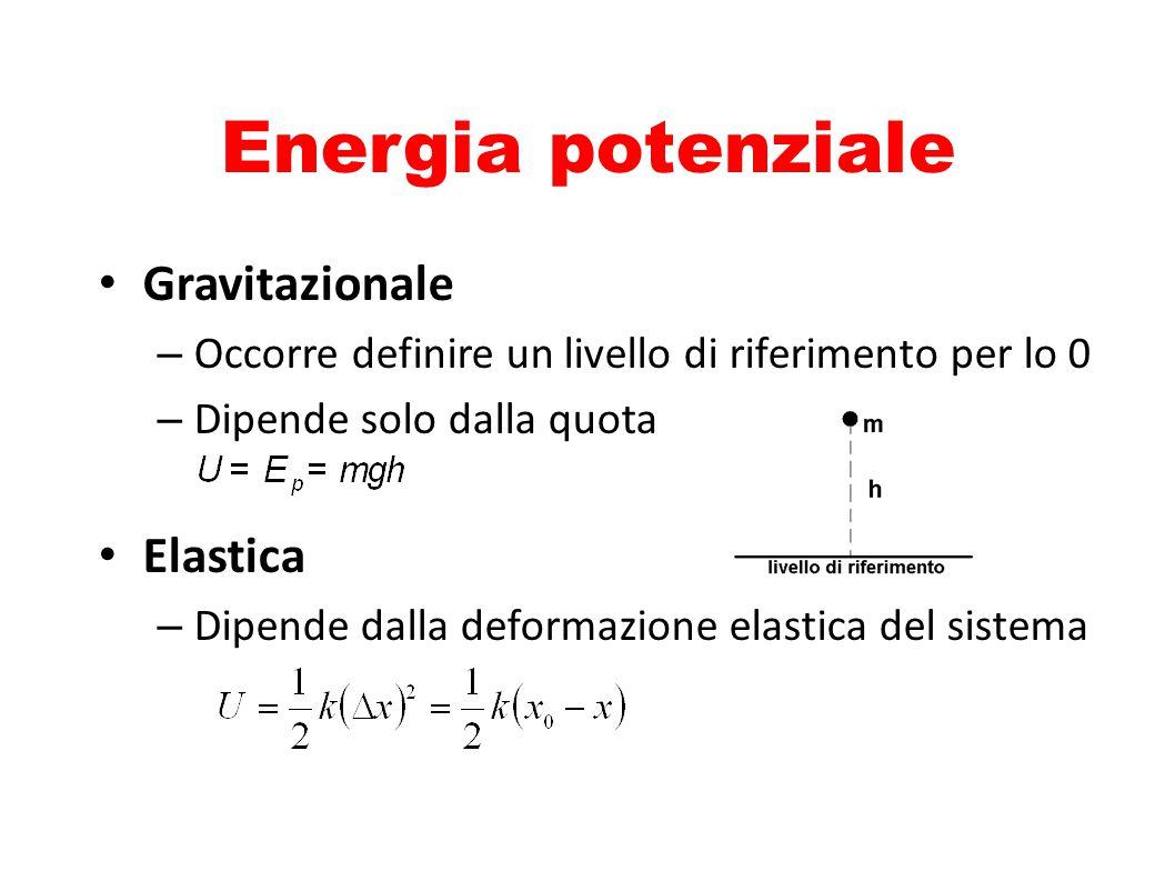 Energia potenziale Gravitazionale Elastica