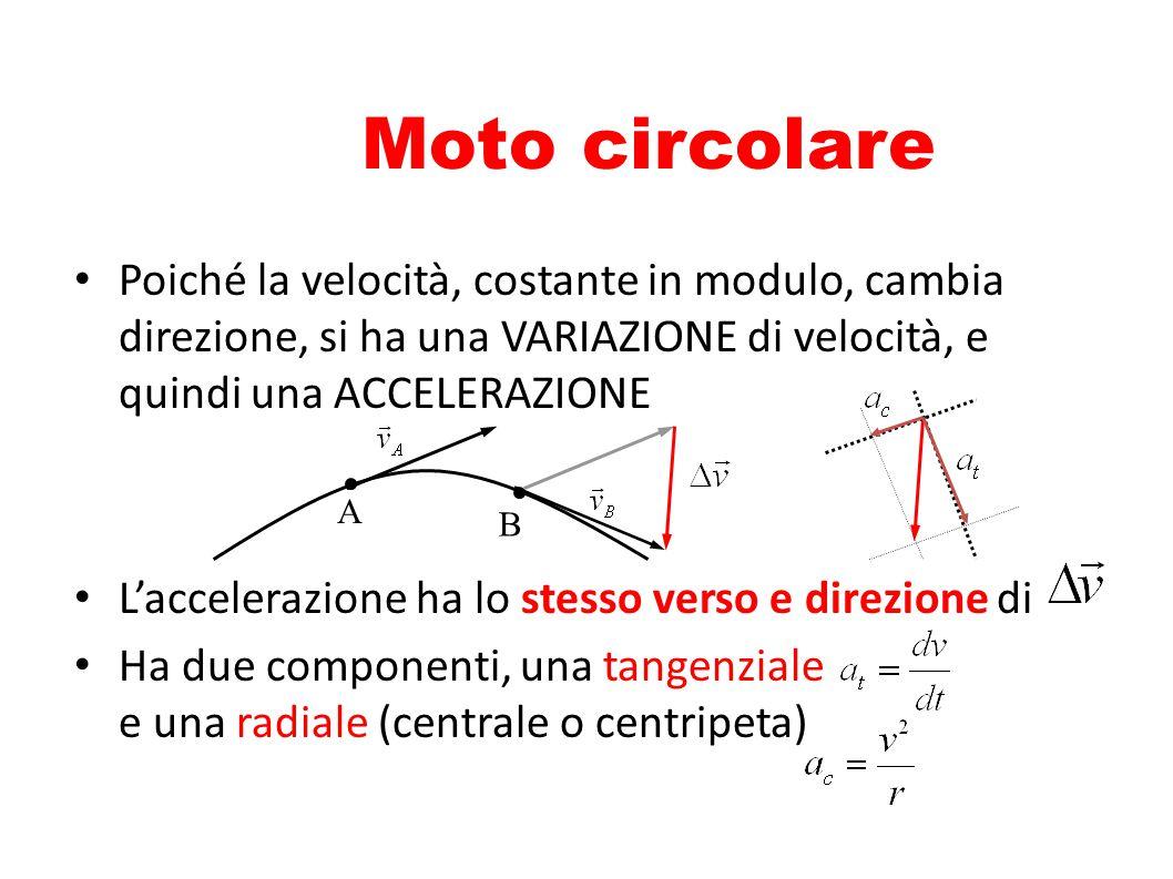 Moto circolare Poiché la velocità, costante in modulo, cambia direzione, si ha una VARIAZIONE di velocità, e quindi una ACCELERAZIONE.