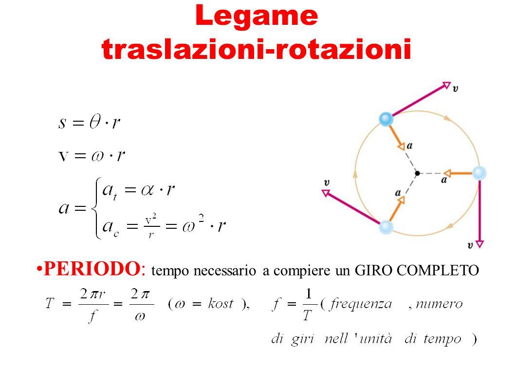 Legame traslazioni-rotazioni