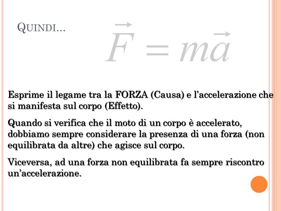 Quindi... Esprime il legame tra la FORZA (Causa) e l'accelerazione che si manifesta sul corpo (Effetto).