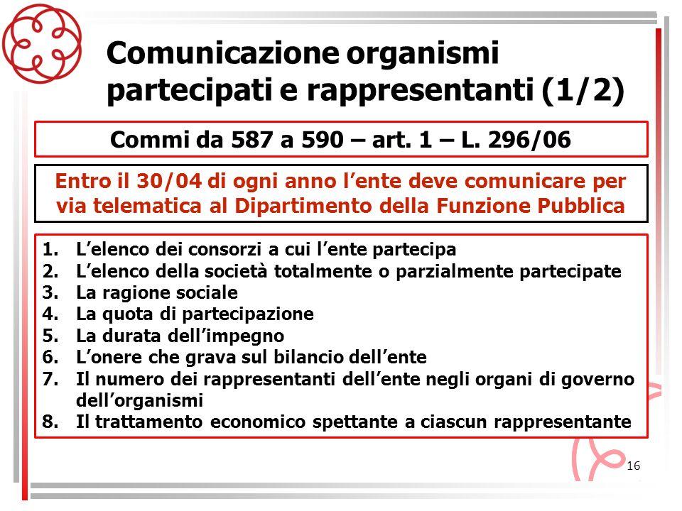Comunicazione organismi partecipati e rappresentanti (1/2)