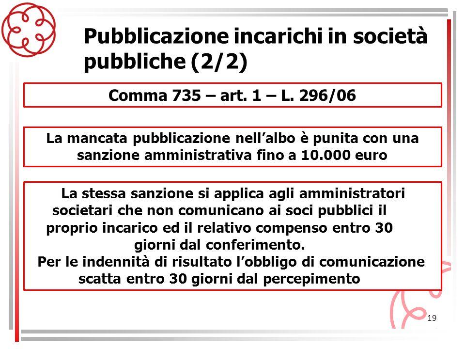 Pubblicazione incarichi in società pubbliche (2/2)