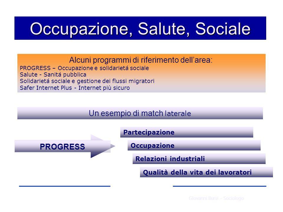 Occupazione, Salute, Sociale