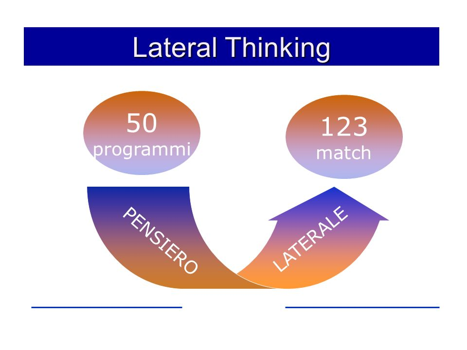 Lateral Thinking 50 programmi 123 match LATERALE PENSIERO