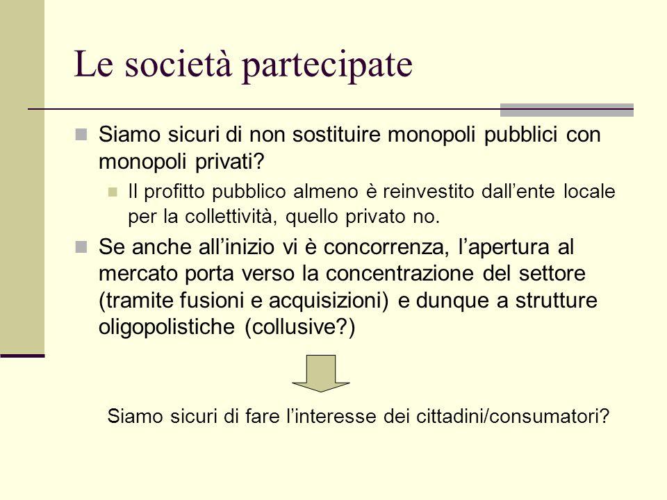 Le società partecipate