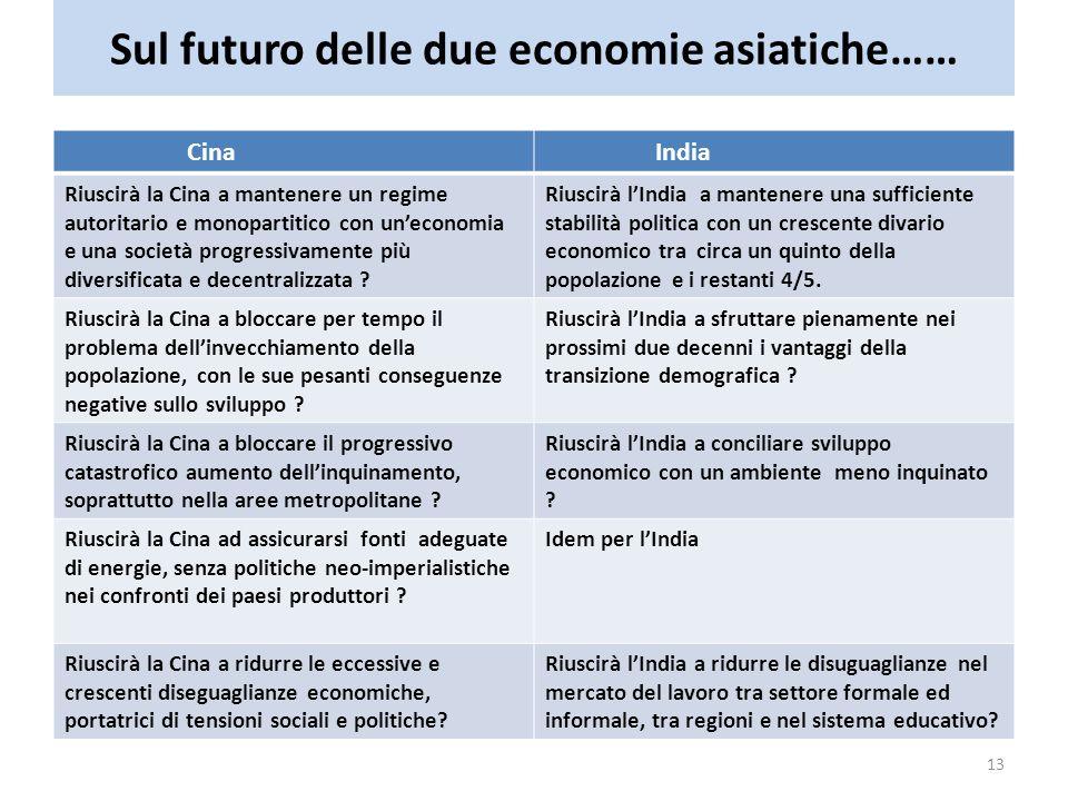 Sul futuro delle due economie asiatiche……