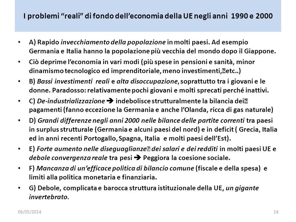 I problemi reali di fondo dell'economia della UE negli anni 1990 e 2000