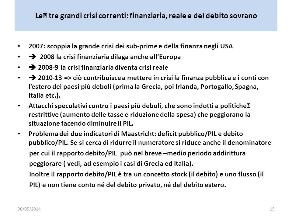 Le tre grandi crisi correnti: finanziaria, reale e del debito sovrano