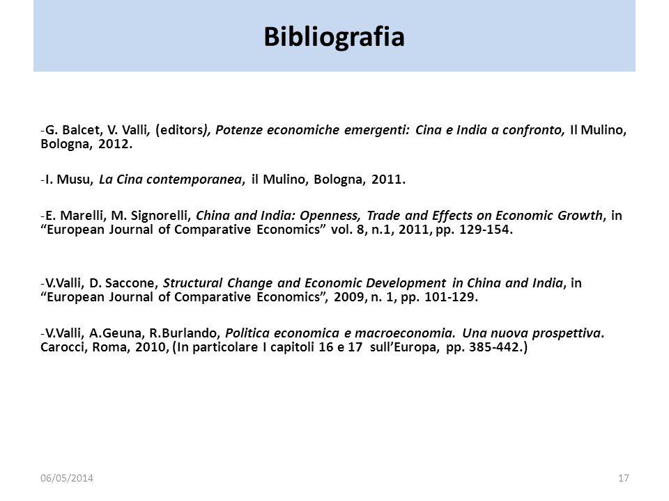 Bibliografia G. Balcet, V. Valli, (editors), Potenze economiche emergenti: Cina e India a confronto, Il Mulino, Bologna, 2012.