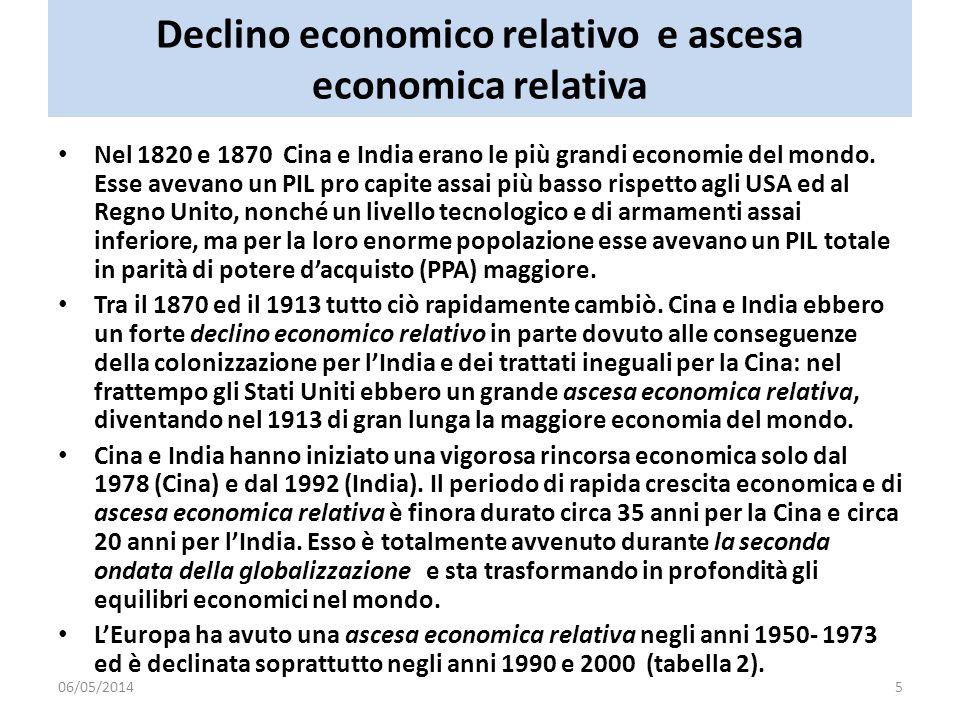 Declino economico relativo e ascesa economica relativa