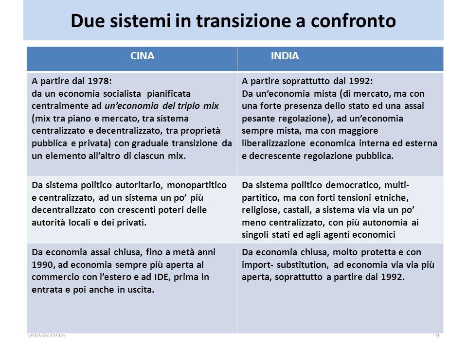 Due sistemi in transizione a confronto