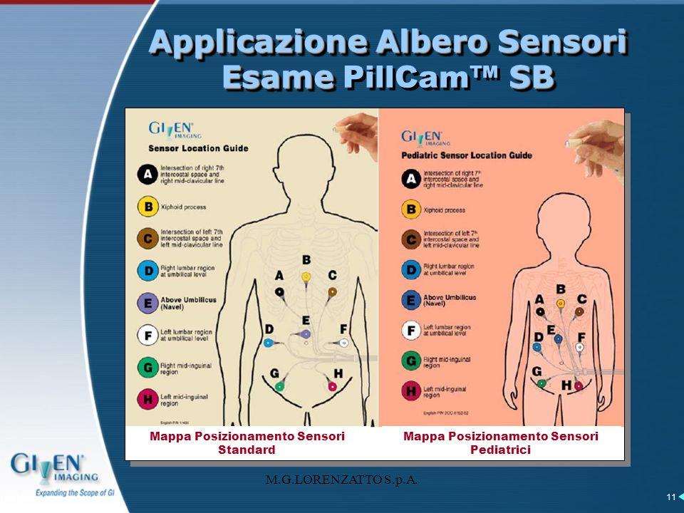 Applicazione Albero Sensori Esame PillCam™ SB