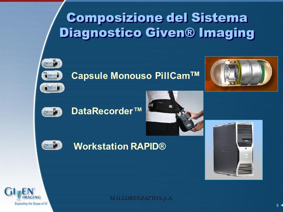 Composizione del Sistema Diagnostico Given® Imaging