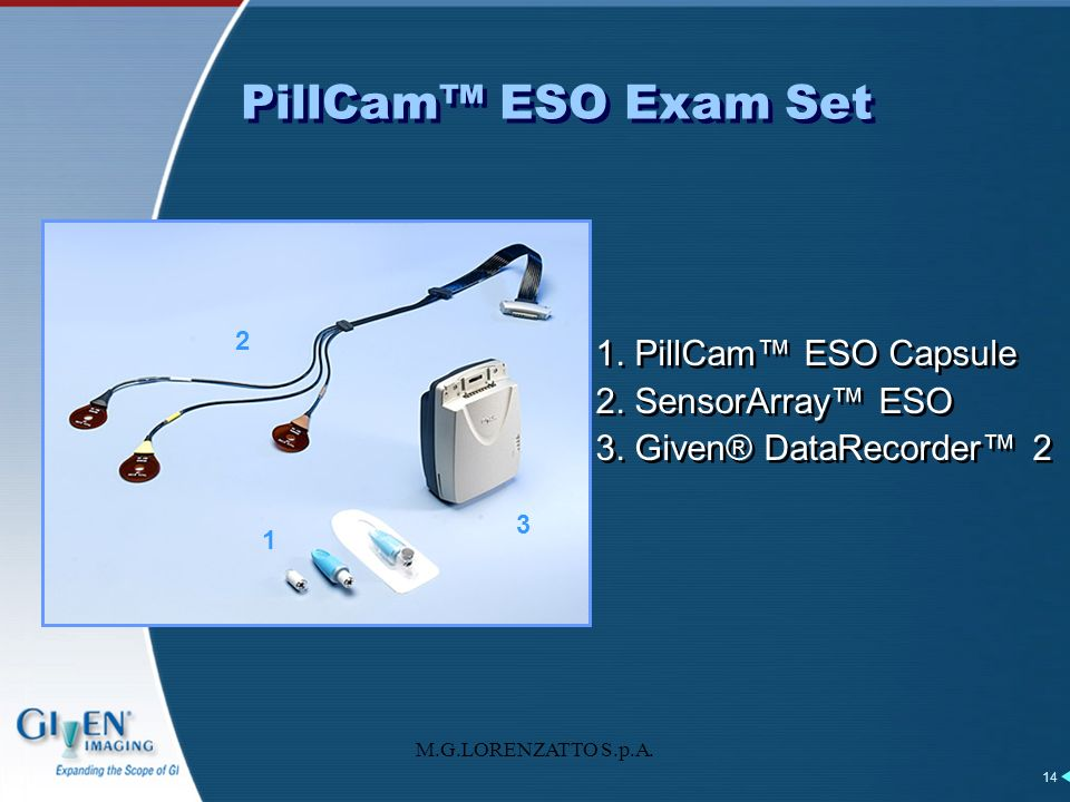 PillCam™ ESO Exam Set 1. PillCam™ ESO Capsule 2. SensorArray™ ESO