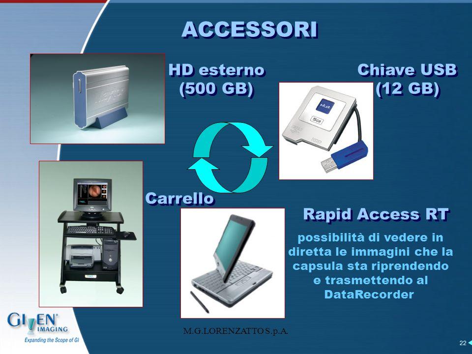 ACCESSORI HD esterno (500 GB) Chiave USB (12 GB) Carrello