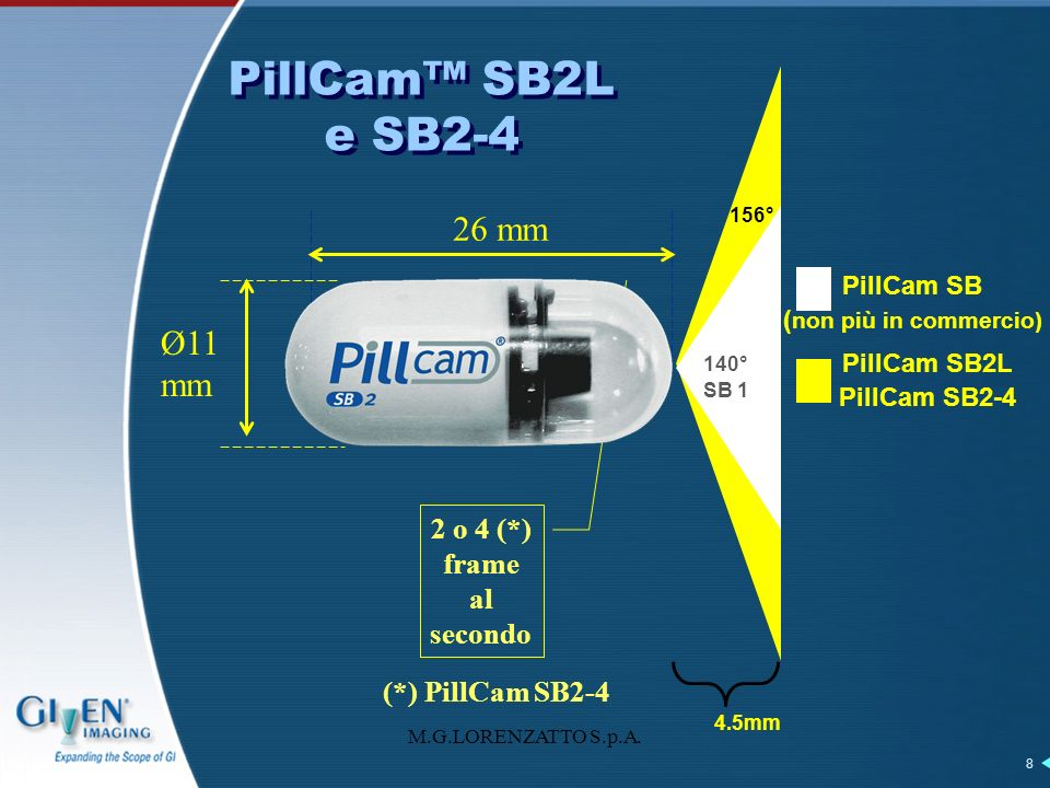 PillCam SB (non più in commercio) PillCam SB2L PillCam SB2-4