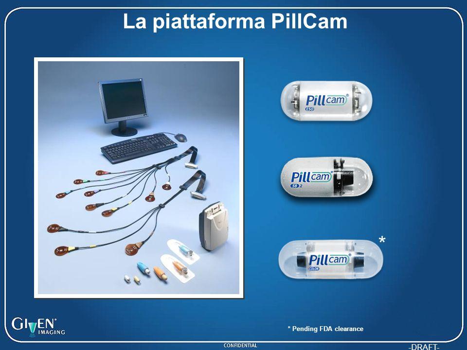 La piattaforma PillCam