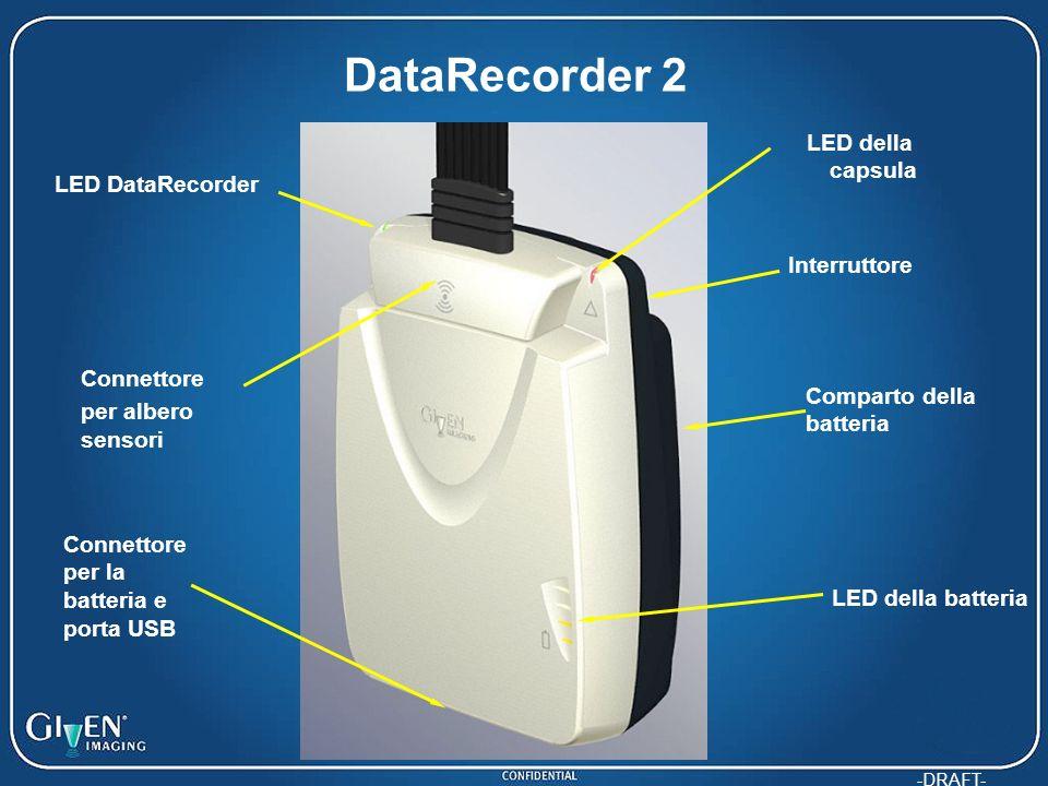 DataRecorder 2 LED della capsula LED DataRecorder Interruttore
