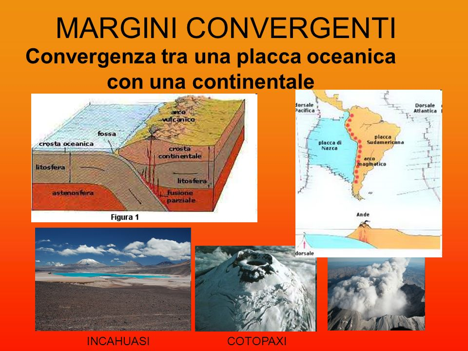 Convergenza tra una placca oceanica con una continentale
