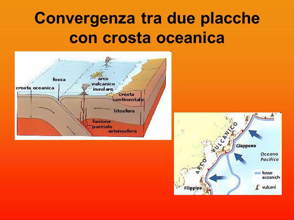 Convergenza tra due placche con crosta oceanica