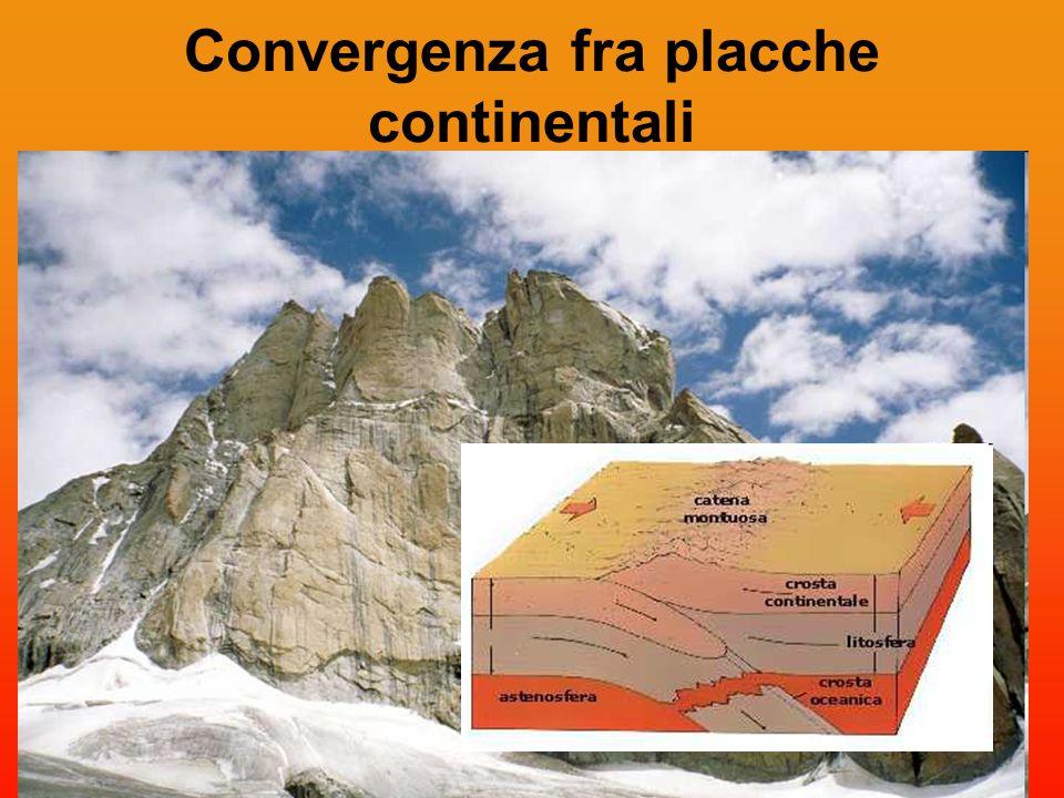 Convergenza fra placche continentali
