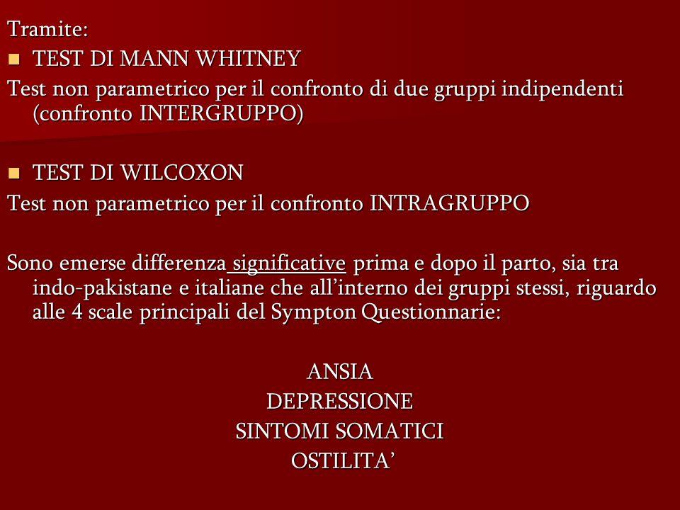Tramite: TEST DI MANN WHITNEY. Test non parametrico per il confronto di due gruppi indipendenti (confronto INTERGRUPPO)