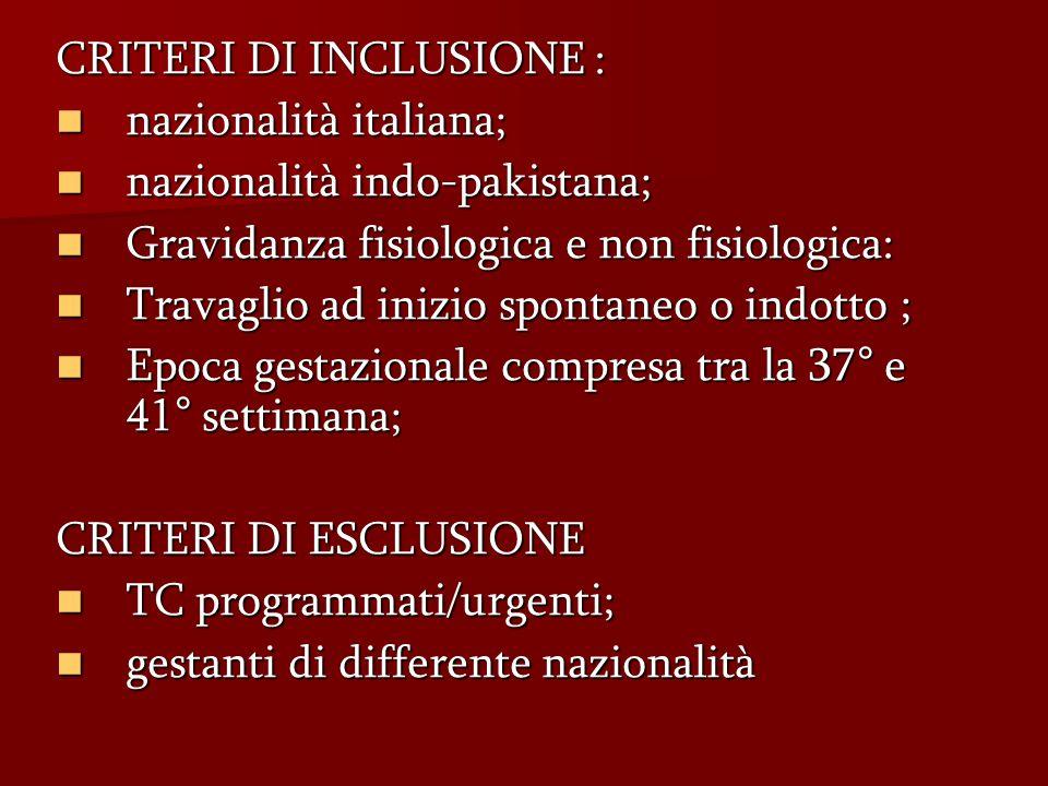 CRITERI DI INCLUSIONE :