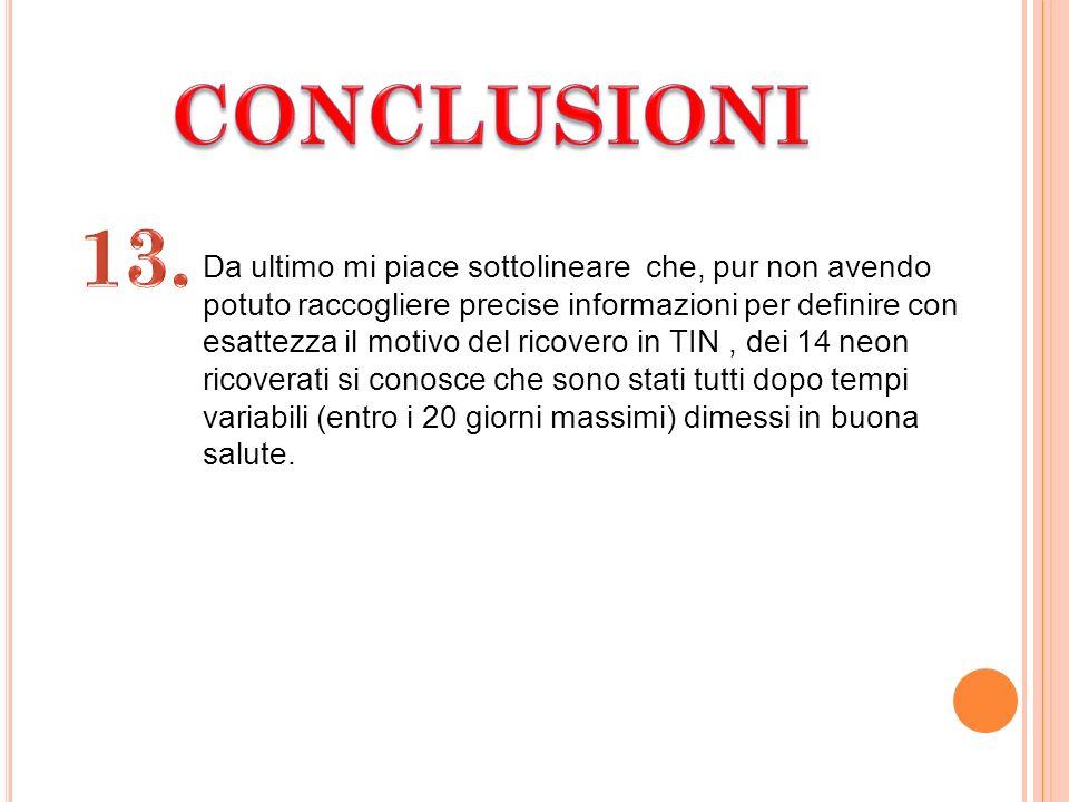 CONCLUSIONI 13.