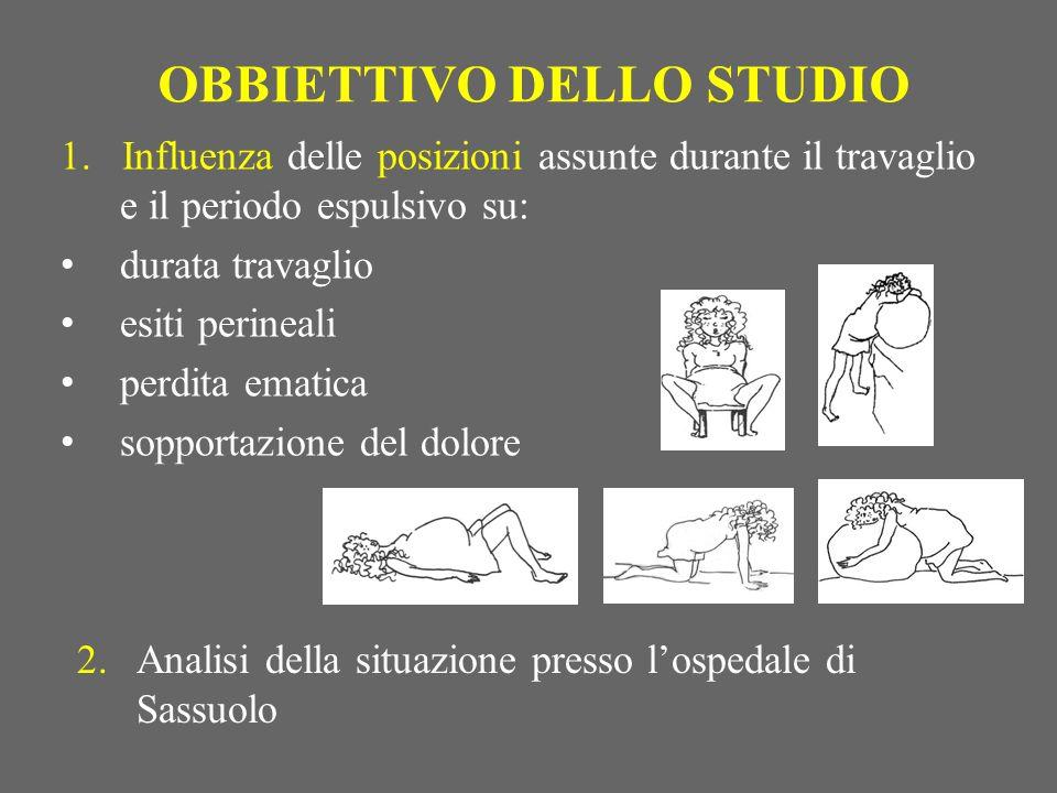 OBBIETTIVO DELLO STUDIO