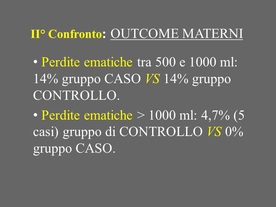 II° Confronto: OUTCOME MATERNI