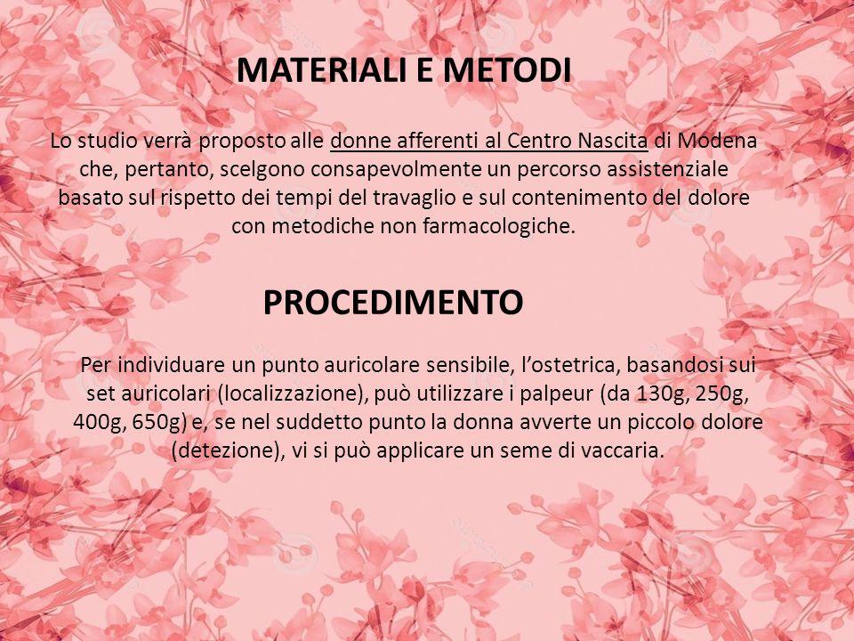 MATERIALI E METODI PROCEDIMENTO