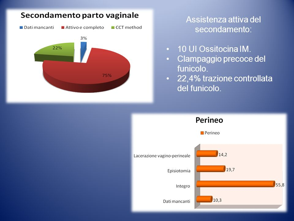 Assistenza attiva del secondamento: