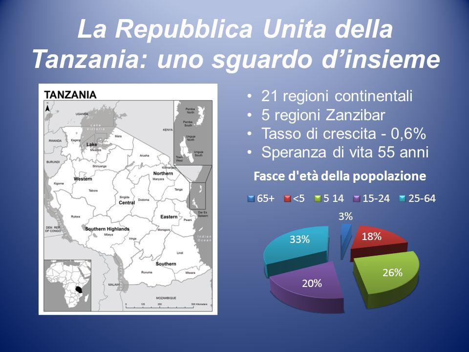 La Repubblica Unita della Tanzania: uno sguardo d'insieme