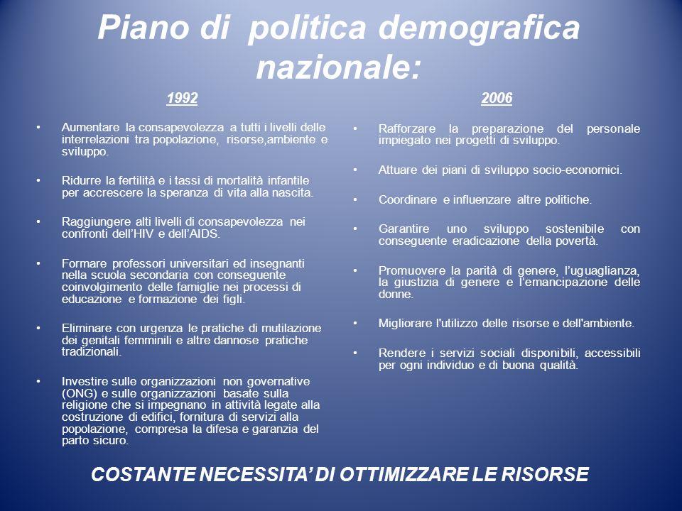 Piano di politica demografica nazionale:
