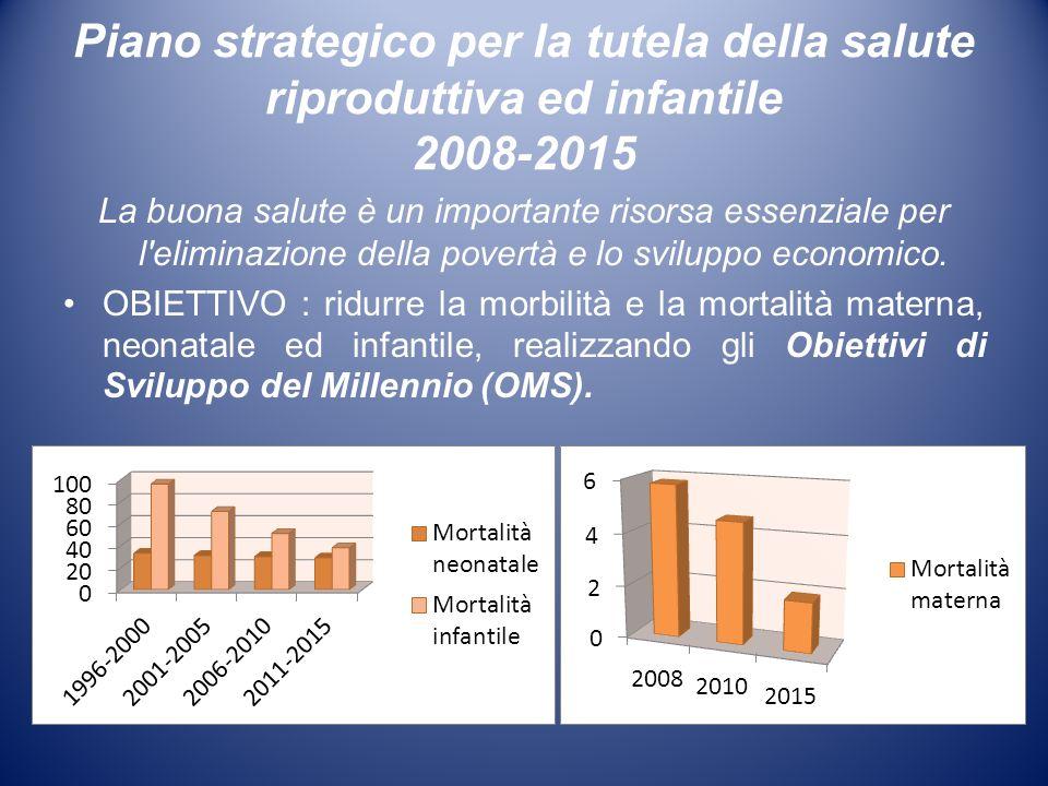 Piano strategico per la tutela della salute riproduttiva ed infantile 2008-2015