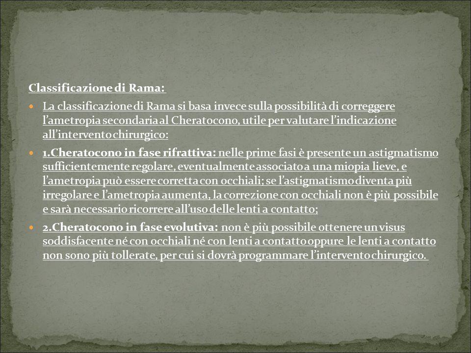 Classificazione di Rama: